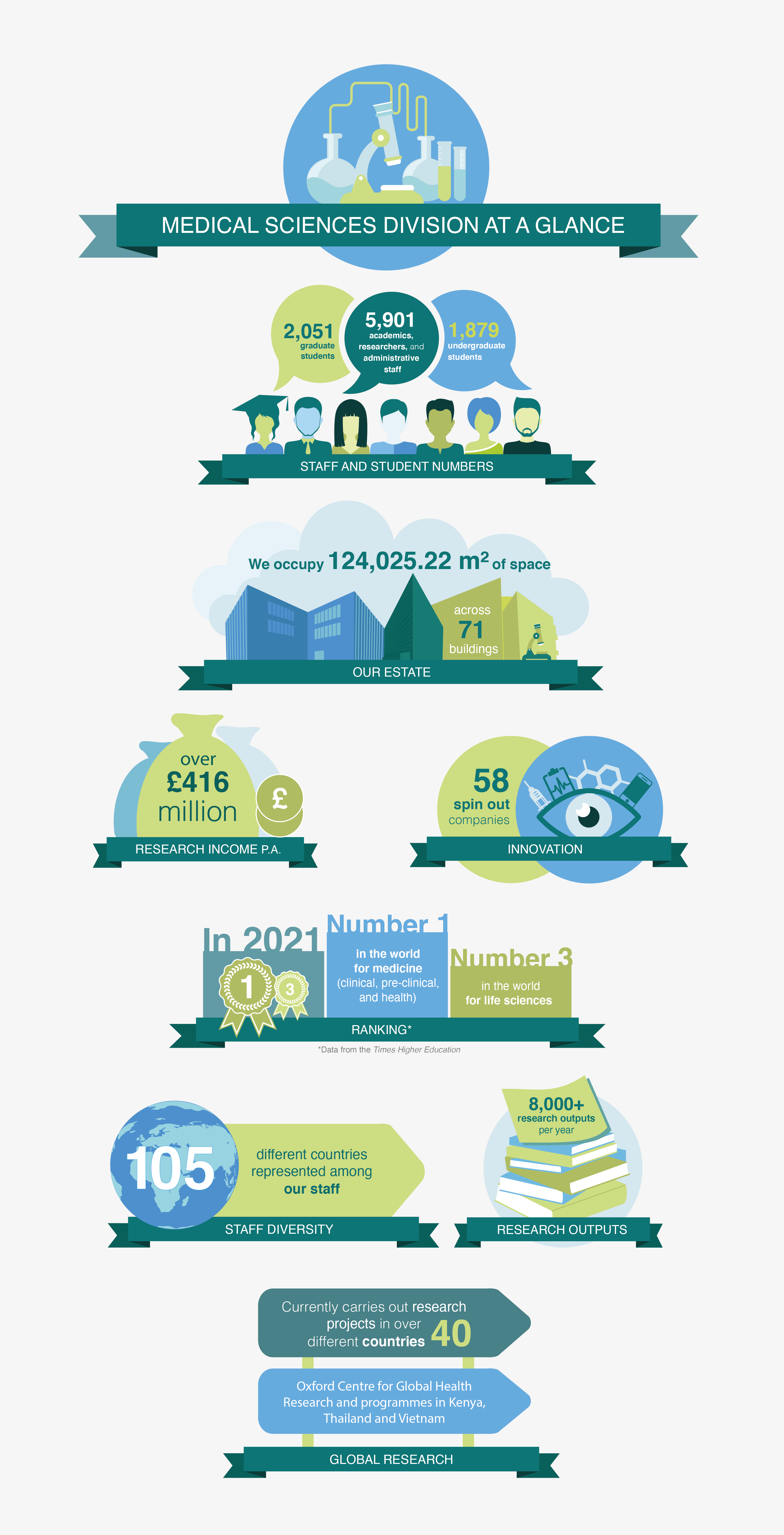 The full text from the infographic can be found in the link below the image