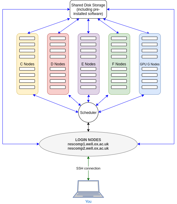 cluster-schematic.png