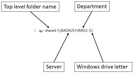 Windows file path
